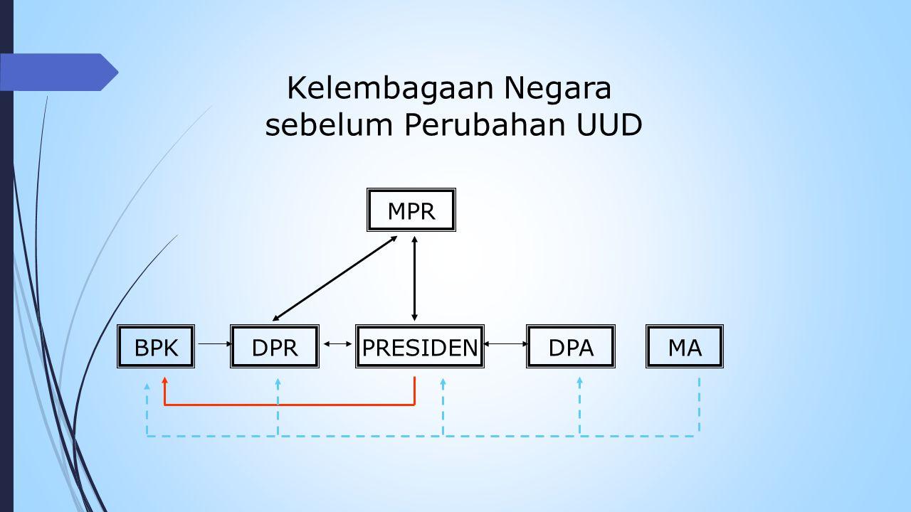 Kelembagaan Negara sebelum Perubahan UUD MPR BPK DPR PRESIDEN DPA MA