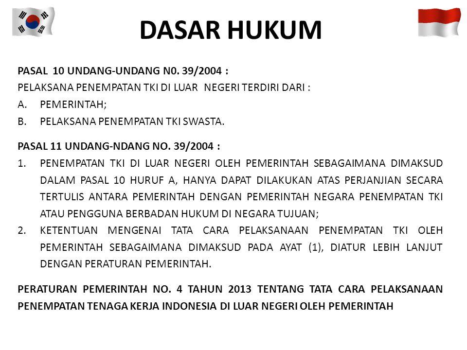 DASAR HUKUM PASAL 10 UNDANG-UNDANG N0. 39/2004 :