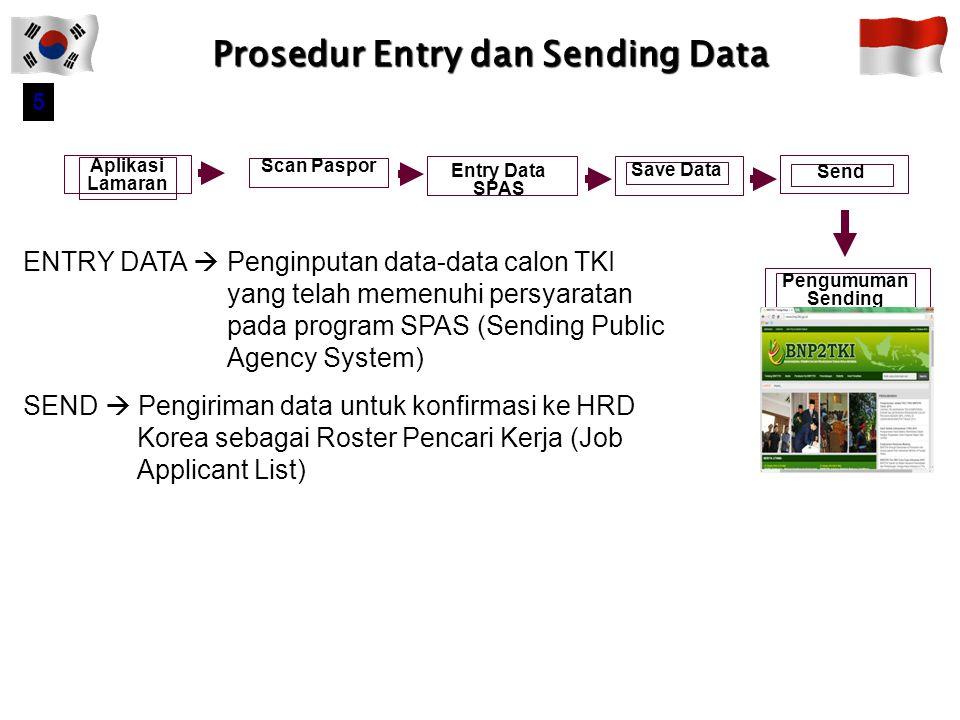 Prosedur Entry dan Sending Data