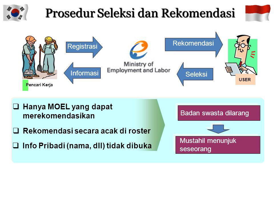 Prosedur Seleksi dan Rekomendasi