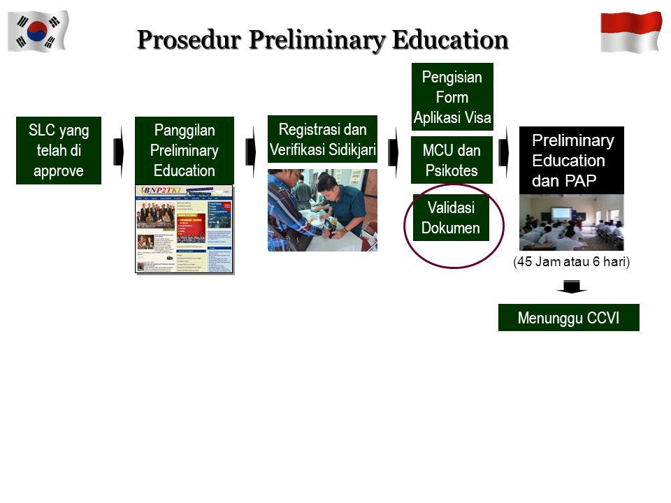 Prosedur Preliminary Education