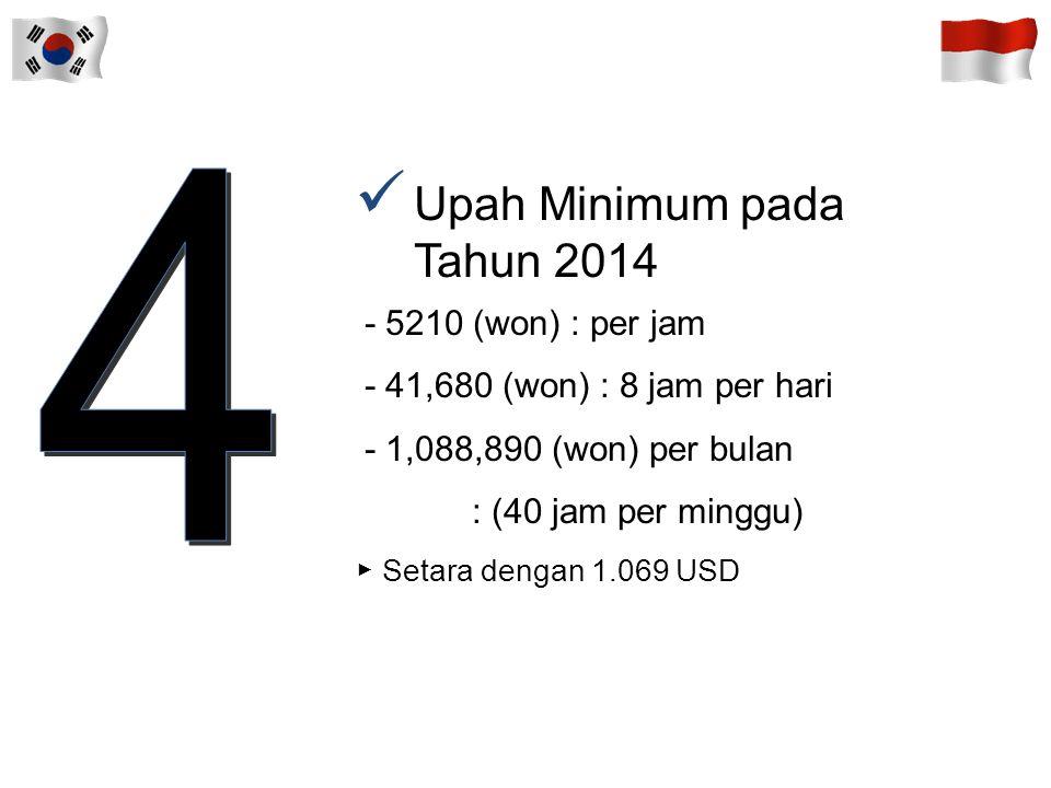 4 Upah Minimum pada Tahun 2014 - 5210 (won) : per jam
