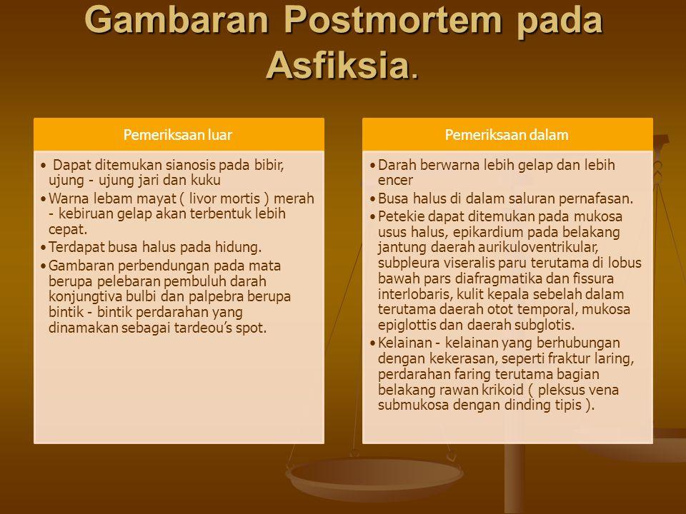 Gambaran Postmortem pada Asfiksia.