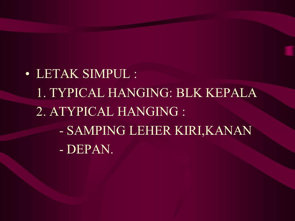 LETAK SIMPUL : 1. TYPICAL HANGING: BLK KEPALA. 2.