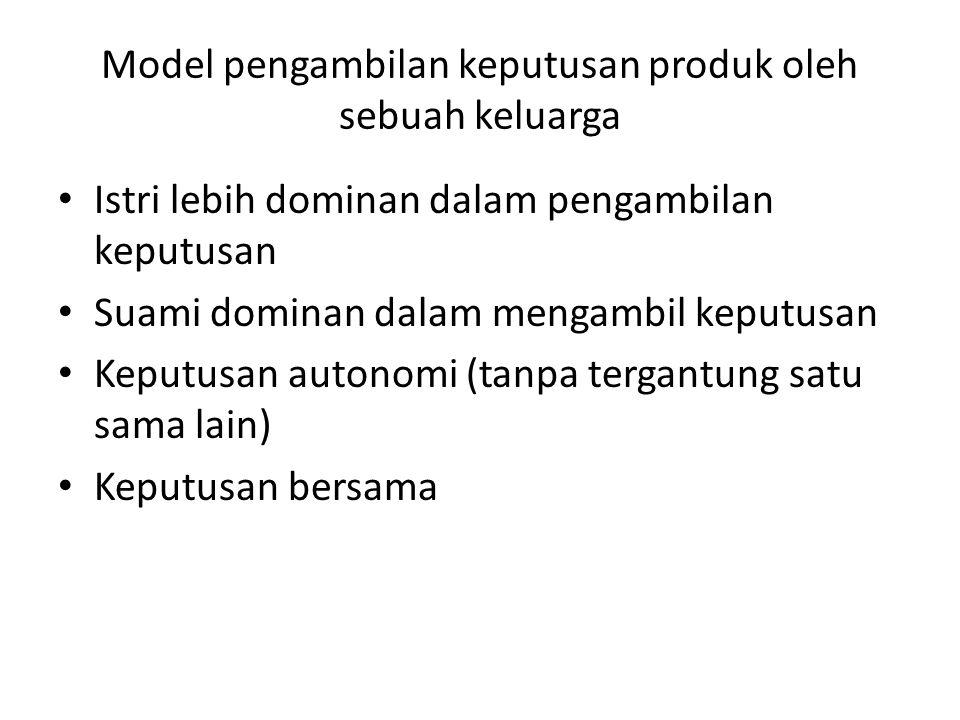 Model pengambilan keputusan produk oleh sebuah keluarga