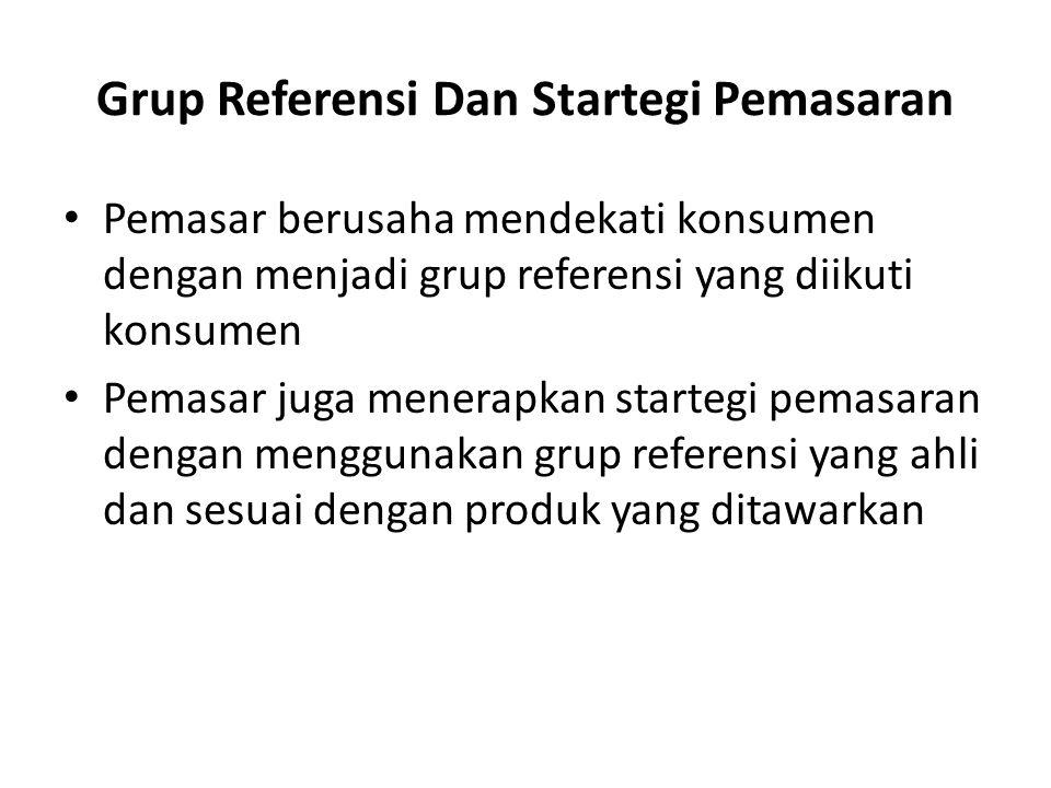 Grup Referensi Dan Startegi Pemasaran