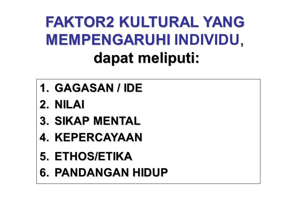 FAKTOR2 KULTURAL YANG MEMPENGARUHI INDIVIDU,