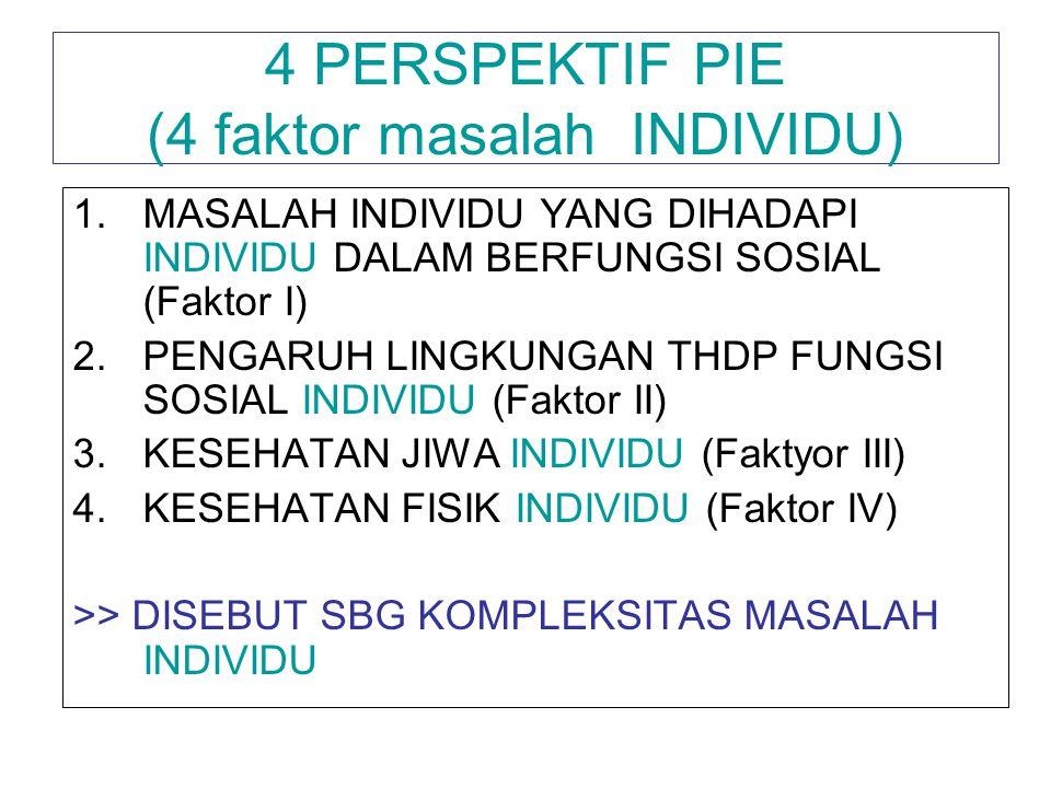 4 PERSPEKTIF PIE (4 faktor masalah INDIVIDU)