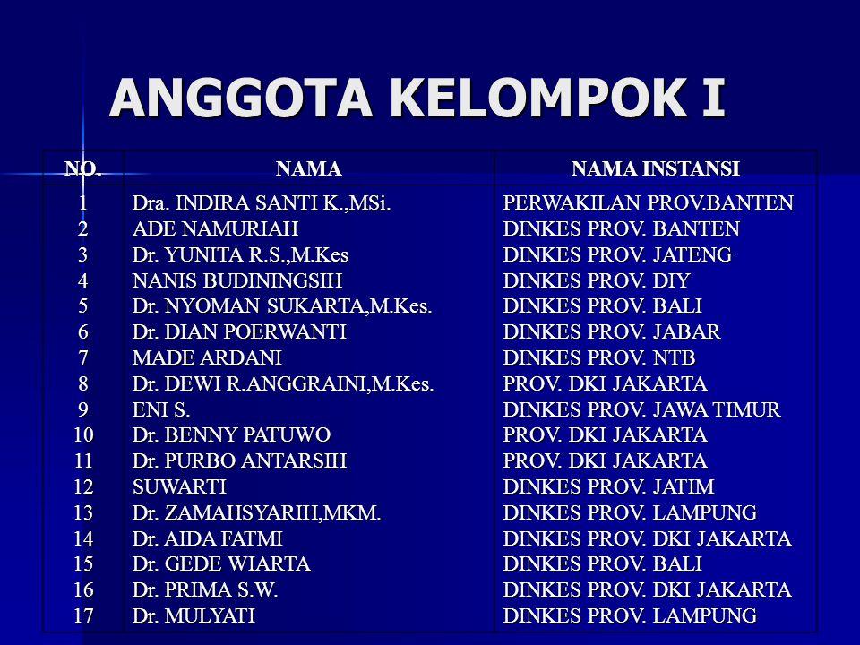 ANGGOTA KELOMPOK I NO. NAMA NAMA INSTANSI 1 2 3 4 5 6 7 8 9 10 11 12