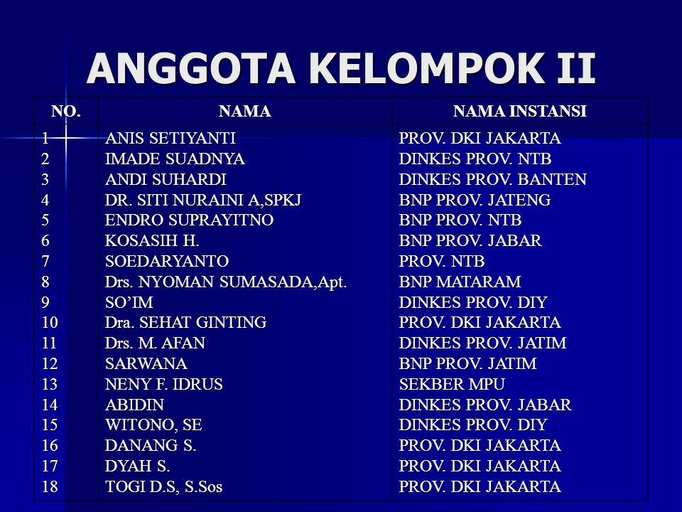 ANGGOTA KELOMPOK II NO. NAMA NAMA INSTANSI 1 2 3 4 5 6 7 8 9 10 11 12