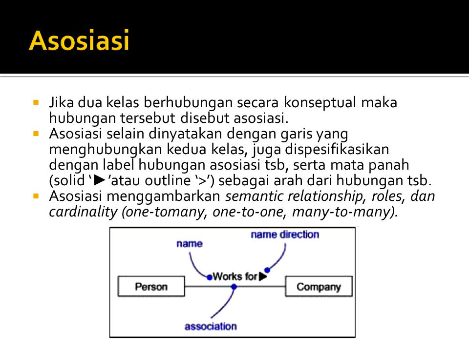 Asosiasi Jika dua kelas berhubungan secara konseptual maka hubungan tersebut disebut asosiasi.