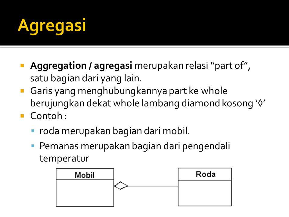 Agregasi Aggregation / agregasi merupakan relasi part of , satu bagian dari yang lain.