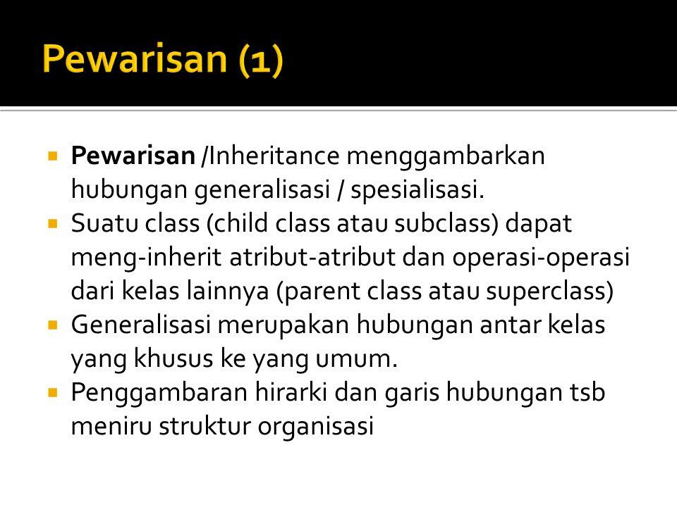 Pewarisan (1) Pewarisan /Inheritance menggambarkan hubungan generalisasi / spesialisasi.