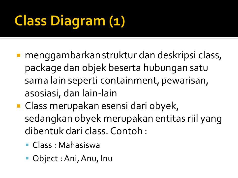 Class Diagram (1)