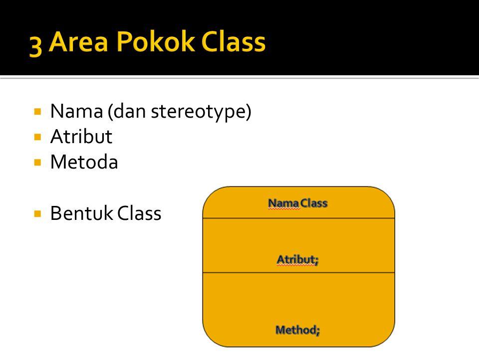 3 Area Pokok Class Nama (dan stereotype) Atribut Metoda Bentuk Class