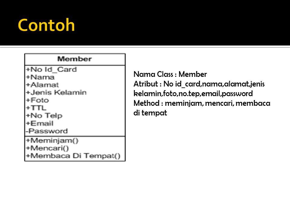 Contoh Nama Class : Member