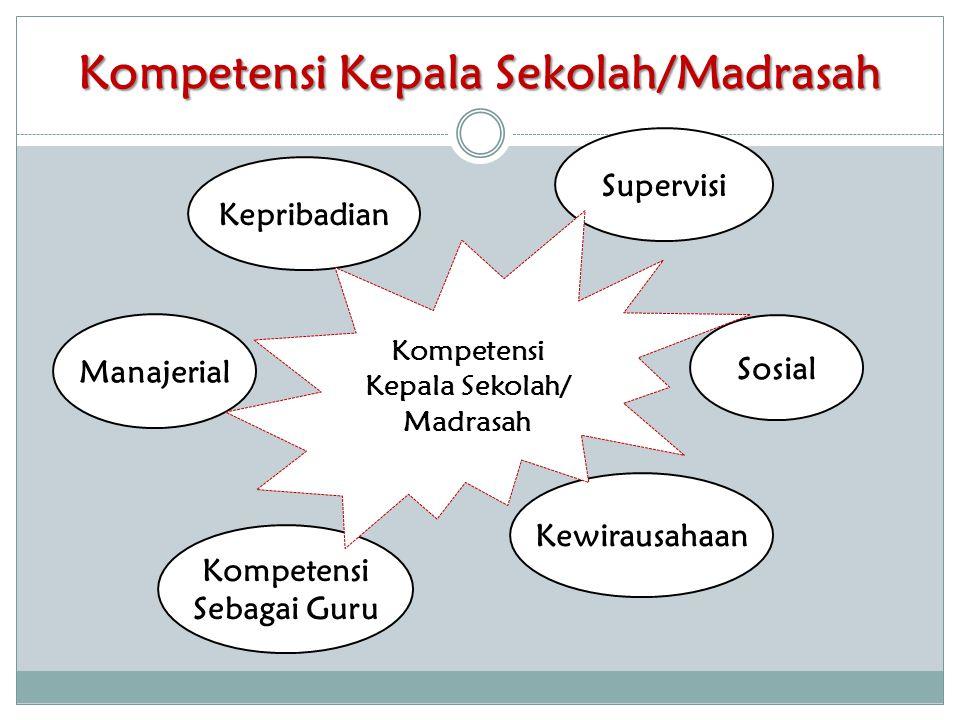 Kompetensi Kepala Sekolah/Madrasah