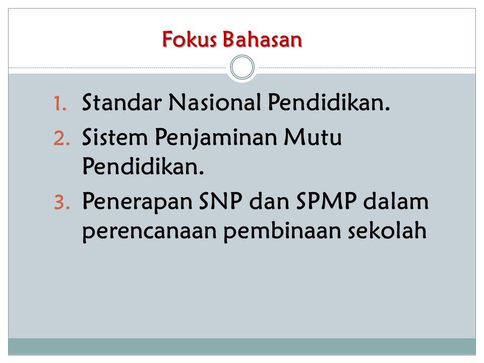 Standar Nasional Pendidikan. Sistem Penjaminan Mutu Pendidikan.