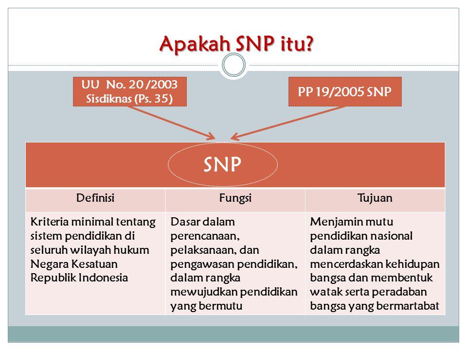 Apakah SNP itu SNP PP 19/2005 SNP UU No. 20 /2003 Sisdiknas (Ps. 35)
