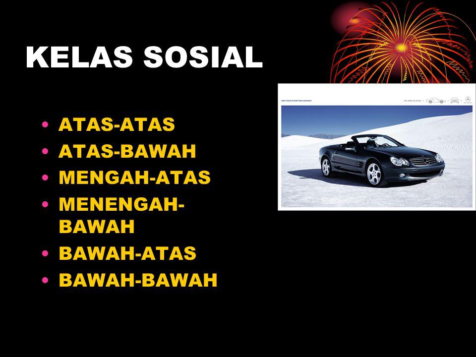 KELAS SOSIAL ATAS-ATAS ATAS-BAWAH MENGAH-ATAS MENENGAH-BAWAH