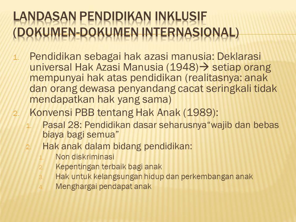 Landasan pendidikan inklusif (dokumen-dokumen internasional)
