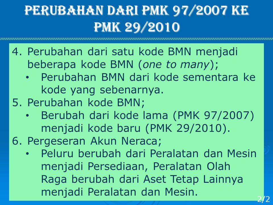 Perubahan dari PMK 97/2007 ke PMK 29/2010