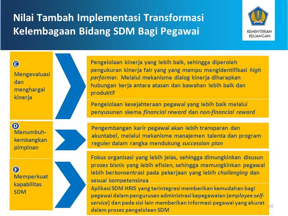 Nilai Tambah Implementasi Transformasi Kelembagaan Bidang SDM Bagi Pegawai