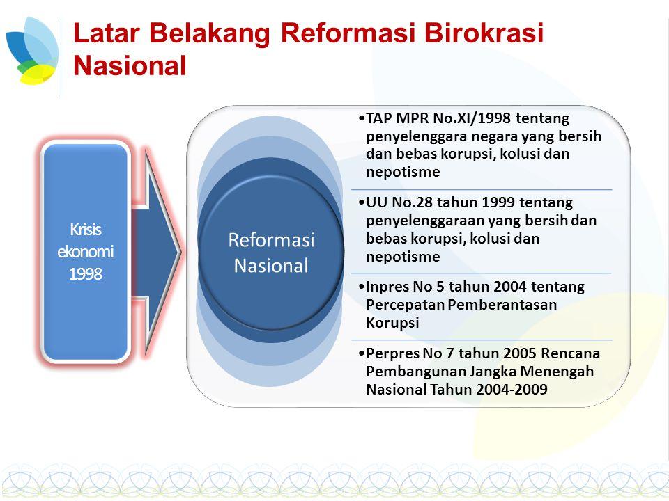 Latar Belakang Reformasi Birokrasi Nasional