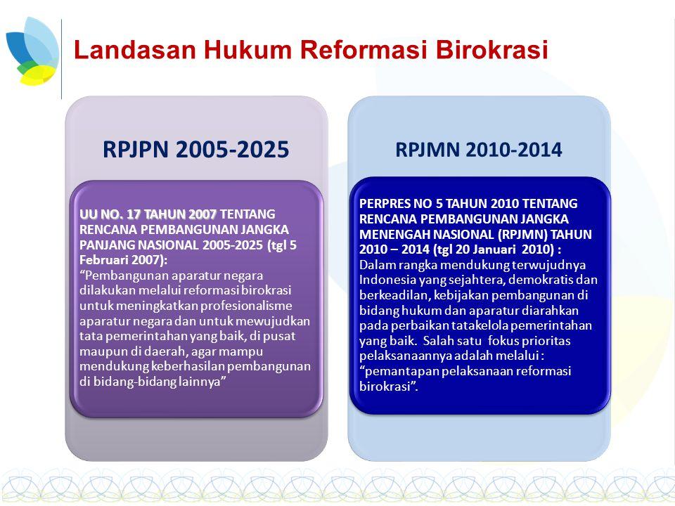 Landasan Hukum Reformasi Birokrasi