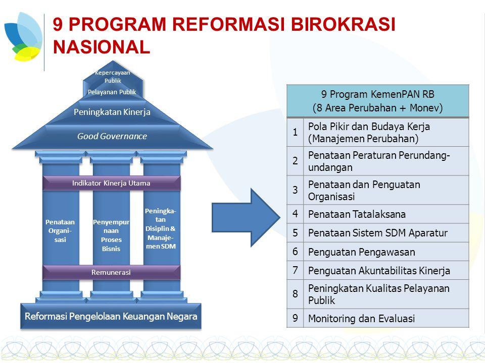 9 PROGRAM REFORMASI BIROKRASI NASIONAL