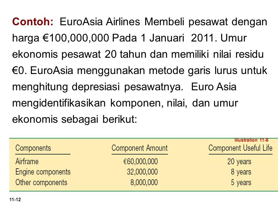 Contoh: EuroAsia Airlines Membeli pesawat dengan harga €100,000,000 Pada 1 Januari 2011. Umur ekonomis pesawat 20 tahun dan memiliki nilai residu €0. EuroAsia menggunakan metode garis lurus untuk menghitung depresiasi pesawatnya. Euro Asia mengidentifikasikan komponen, nilai, dan umur ekonomis sebagai berikut: