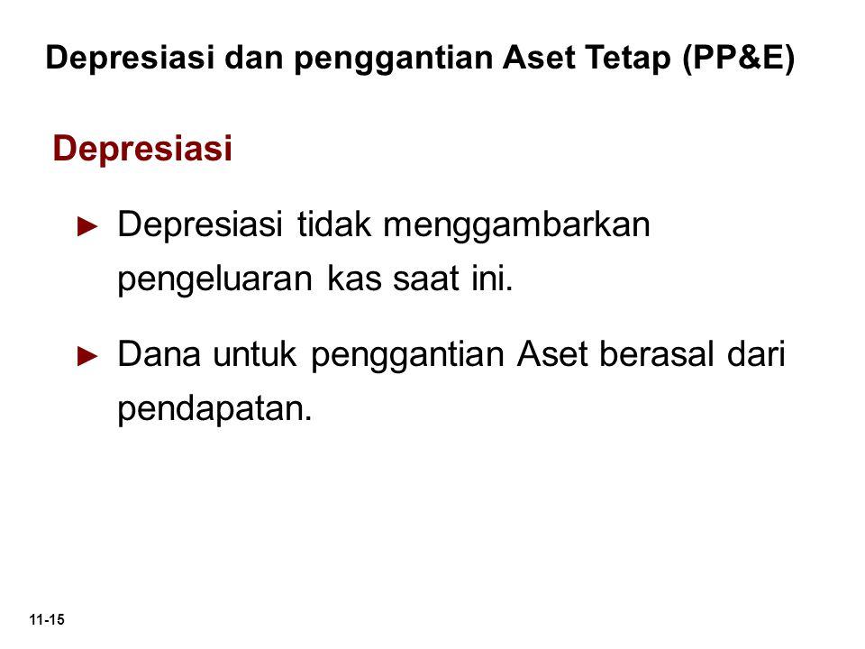 Depresiasi tidak menggambarkan pengeluaran kas saat ini.