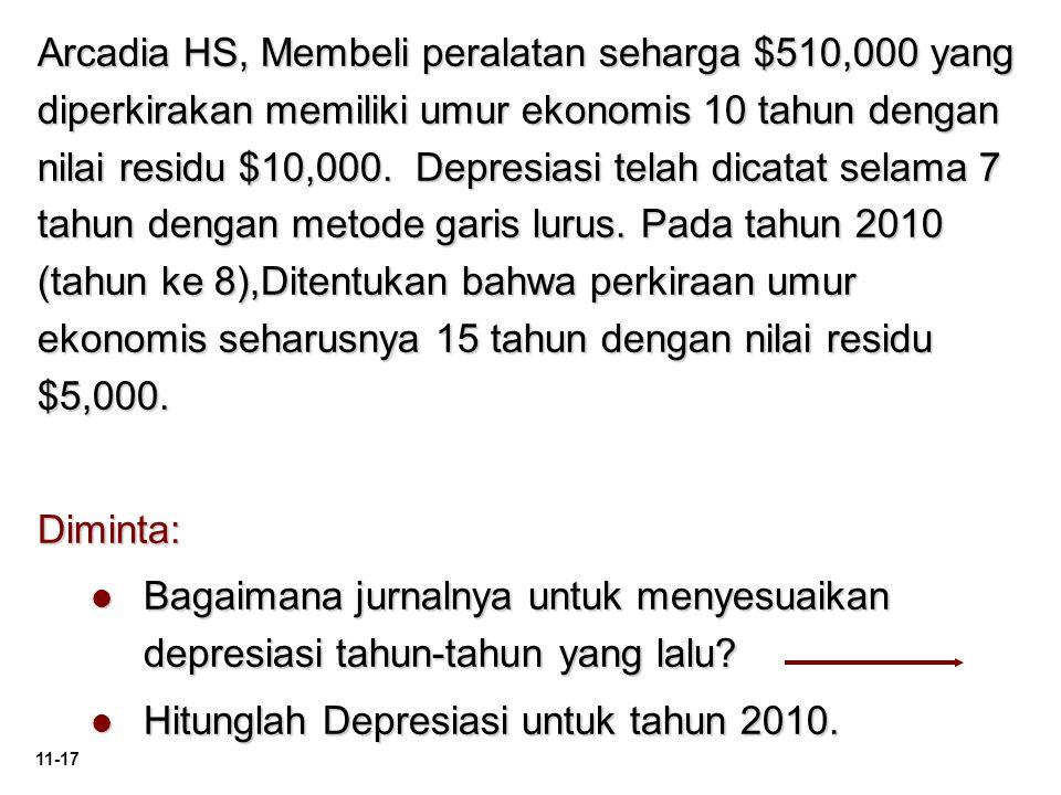 Arcadia HS, Membeli peralatan seharga $510,000 yang diperkirakan memiliki umur ekonomis 10 tahun dengan nilai residu $10,000. Depresiasi telah dicatat selama 7 tahun dengan metode garis lurus. Pada tahun 2010 (tahun ke 8),Ditentukan bahwa perkiraan umur ekonomis seharusnya 15 tahun dengan nilai residu $5,000.