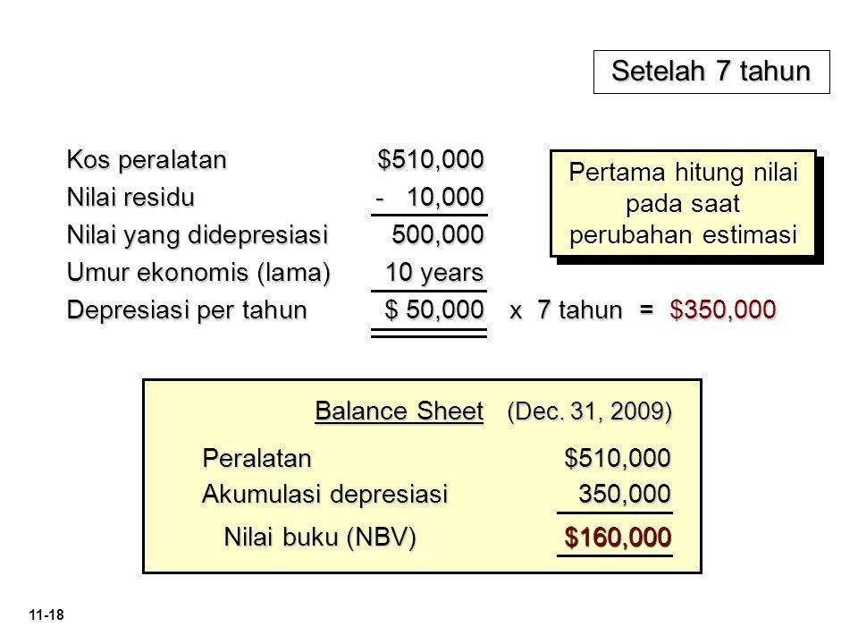 Pertama hitung nilai pada saat perubahan estimasi