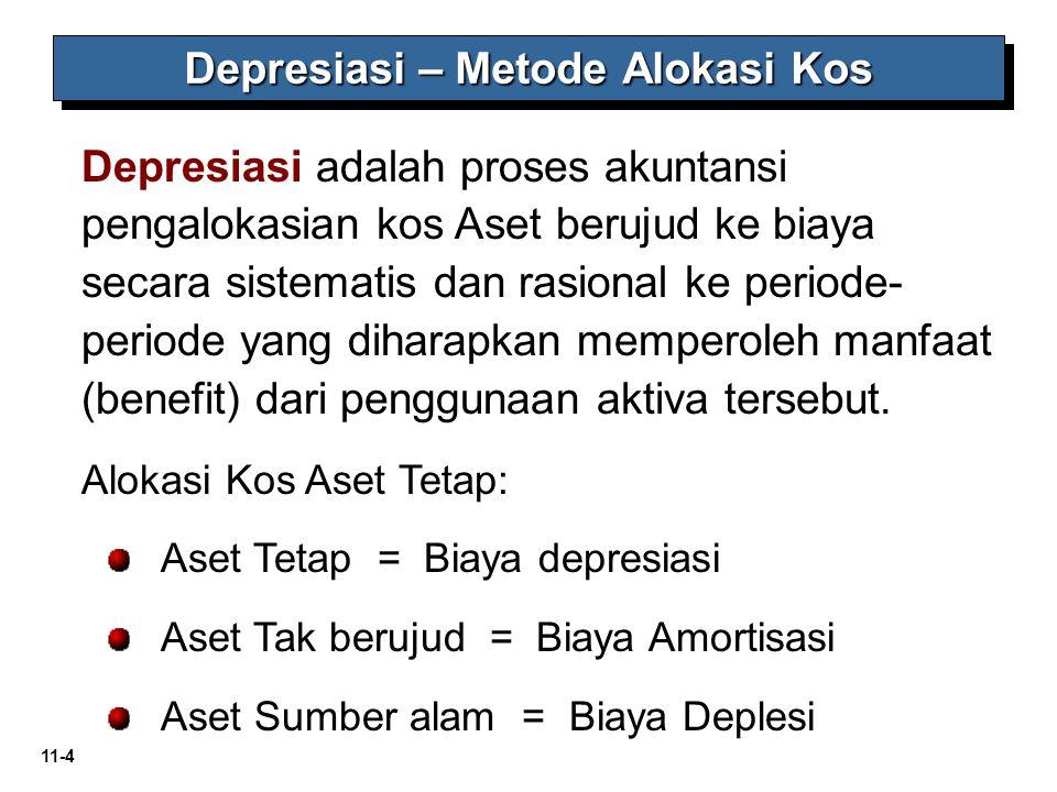 Depresiasi – Metode Alokasi Kos