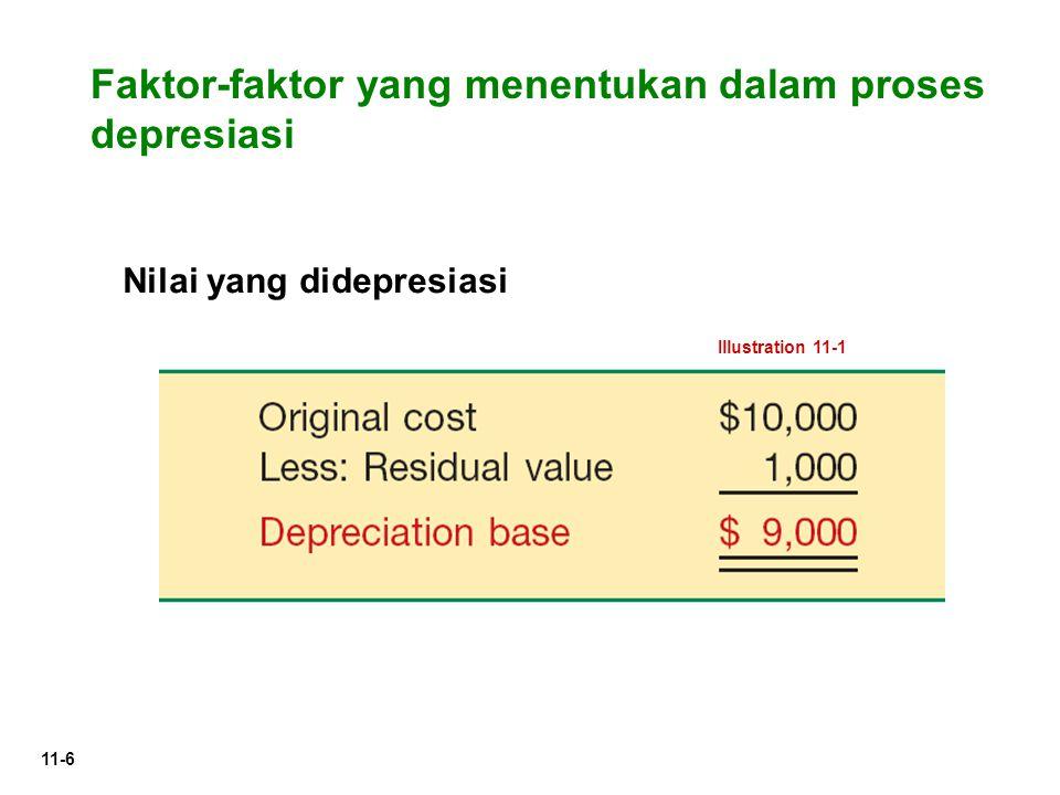 Faktor-faktor yang menentukan dalam proses depresiasi