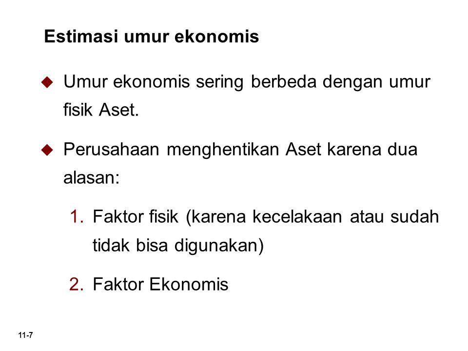 Estimasi umur ekonomis