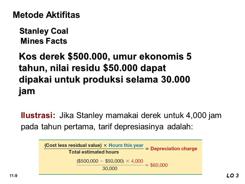 Stanley Coal Mines Facts