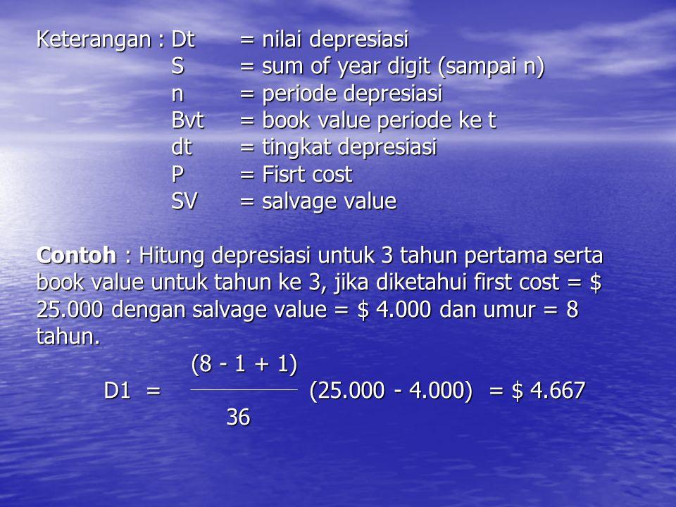 Keterangan : Dt = nilai depresiasi S = sum of year digit (sampai n) n = periode depresiasi Bvt = book value periode ke t dt = tingkat depresiasi P = Fisrt cost SV = salvage value Contoh : Hitung depresiasi untuk 3 tahun pertama serta book value untuk tahun ke 3, jika diketahui first cost = $ 25.000 dengan salvage value = $ 4.000 dan umur = 8 tahun.