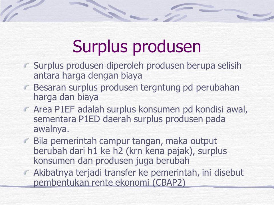 Surplus produsen Surplus produsen diperoleh produsen berupa selisih antara harga dengan biaya.