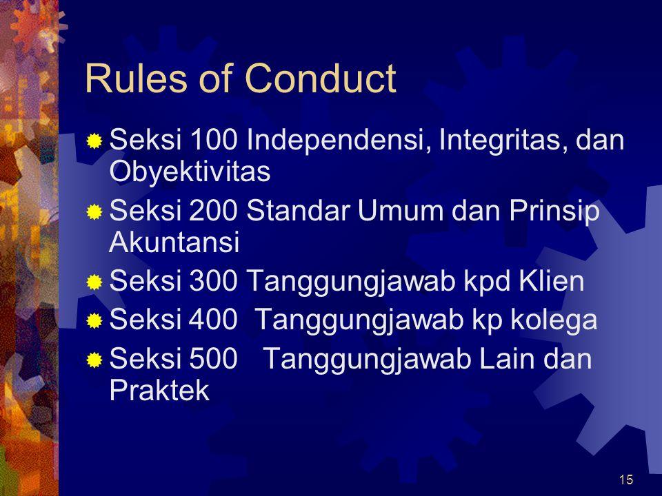 Rules of Conduct Seksi 100 Independensi, Integritas, dan Obyektivitas