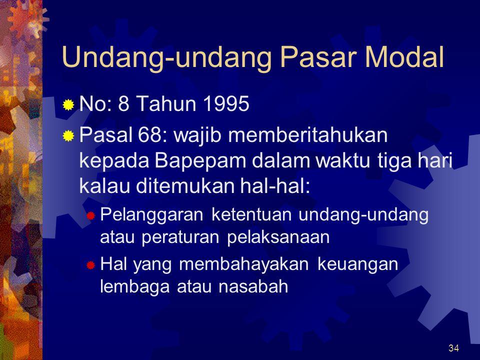 Undang-undang Pasar Modal