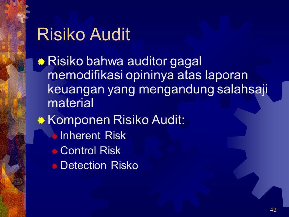 Risiko Audit Risiko bahwa auditor gagal memodifikasi opininya atas laporan keuangan yang mengandung salahsaji material.