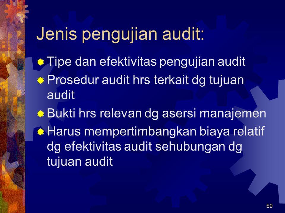 Jenis pengujian audit: