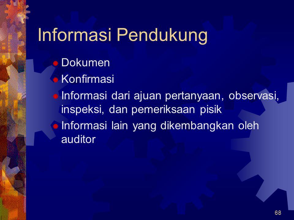Informasi Pendukung Dokumen Konfirmasi