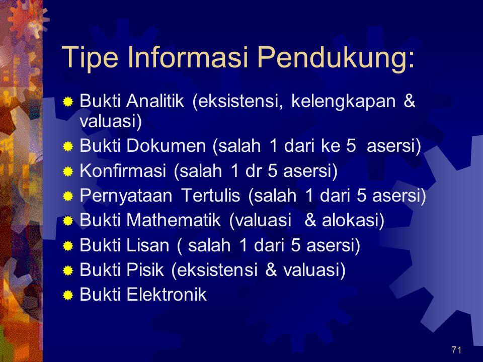Tipe Informasi Pendukung: