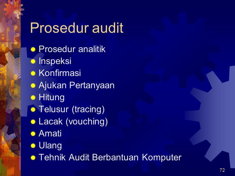 Prosedur audit Prosedur analitik Inspeksi Konfirmasi Ajukan Pertanyaan