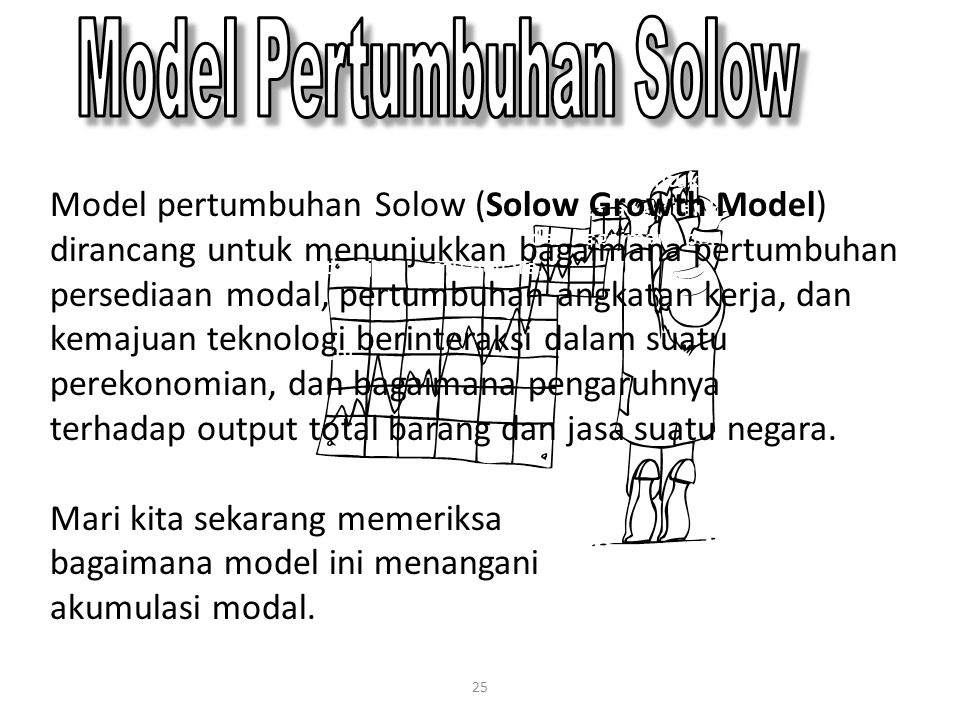 Model Pertumbuhan Solow