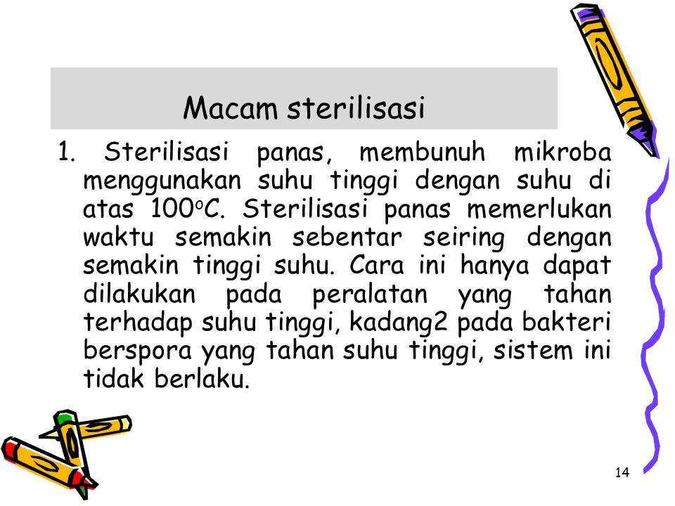 Macam sterilisasi