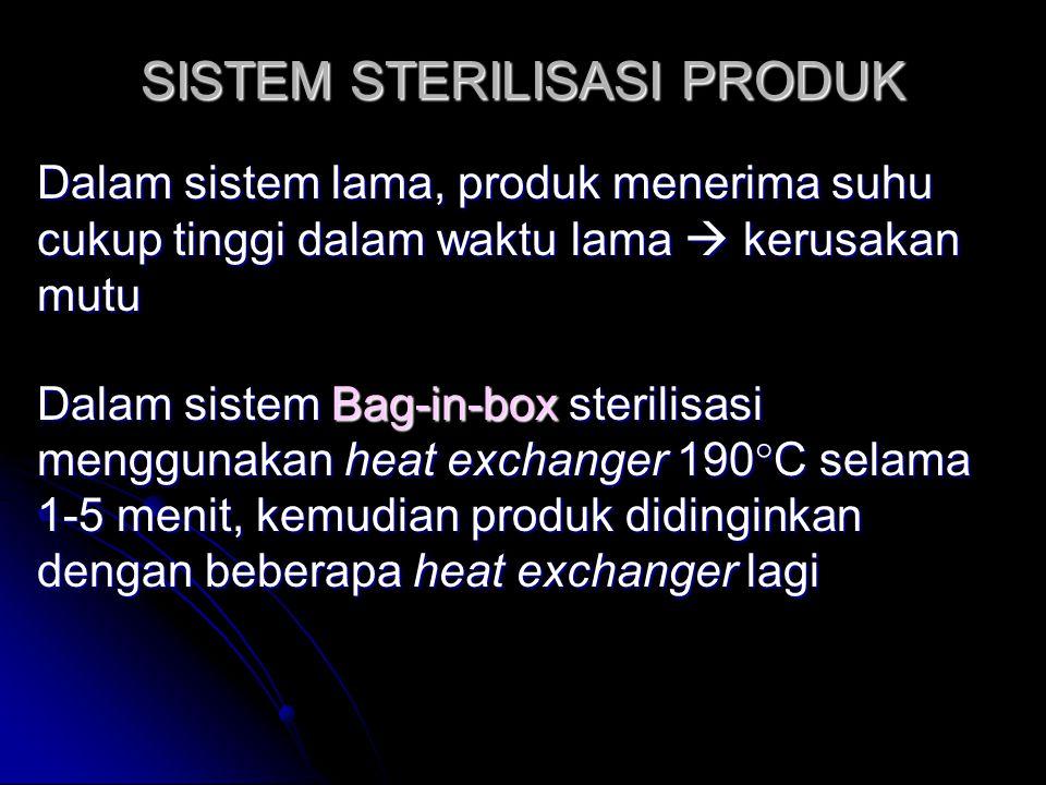 SISTEM STERILISASI PRODUK